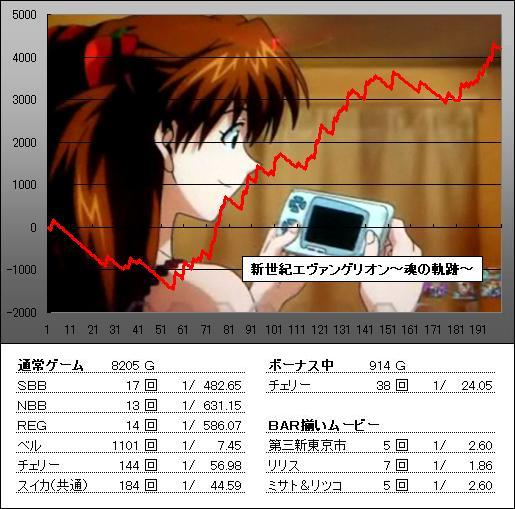 20100926_eva6.JPG