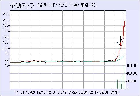 20110323_1813.JPG
