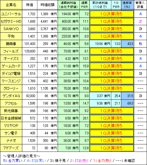 20120730_1Q.PNG