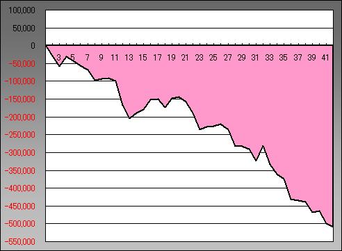 2012_slot_chart_v2.PNG