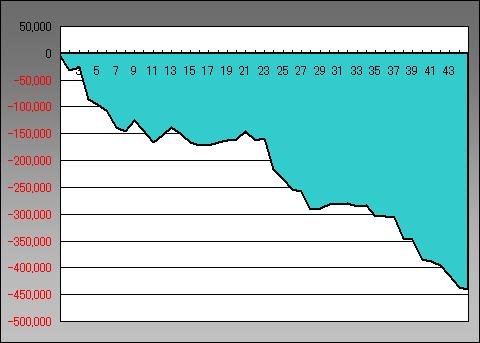 2013_slot_chart_v1.png