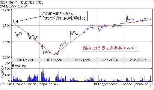6460_20110127.JPG