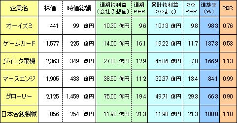 CR_kabuka_20130228.PNG