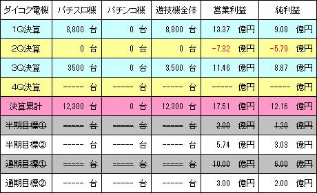 daikokudenki_20170227_v1.png