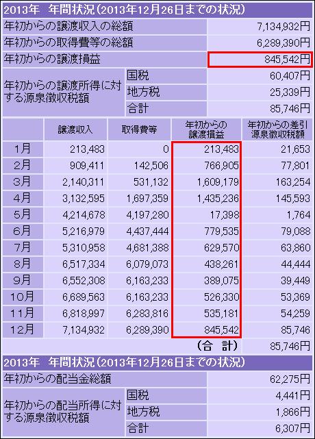 daiwa_20131230_v1.PNG