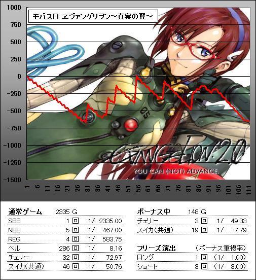 eva5_sinjitu_20110330.JPG