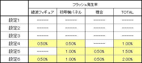 eva_bar_kakuritu_v2.JPG
