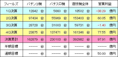 fields_20140511_v2.PNG