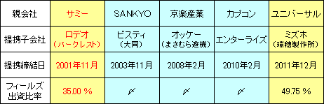 fields_teikeisaki-ddc4a.PNG
