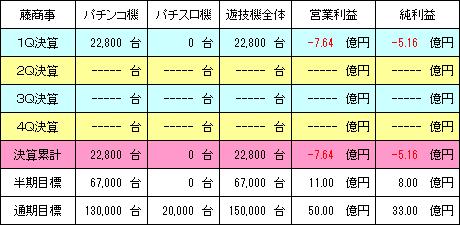fujisyouji_20160814_v1.png