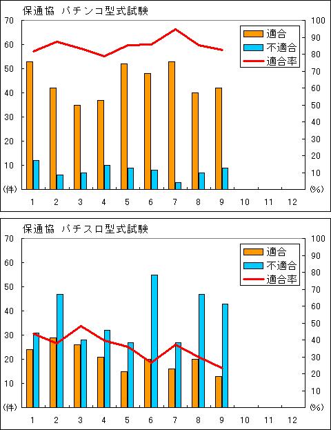 hotsukyo_examination_20121027.PNG