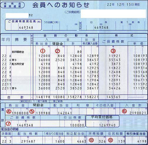 motikabukaiseido_20110223_3.JPG