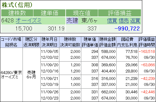 o-izumi_posi_20111002.PNG