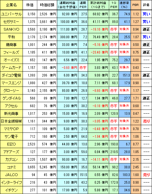 pachinko_kanren_kabu_20160826_v1.png