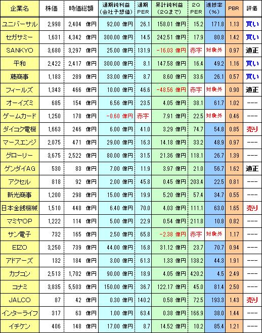 pachinko_kanren_kabu_20161128_v1.png