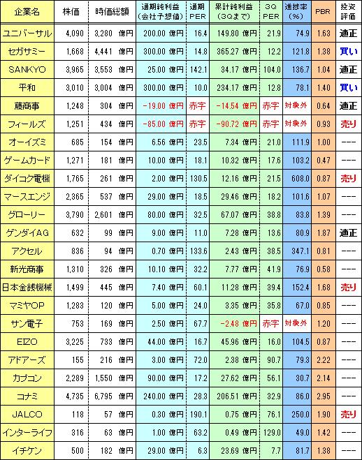 pachinko_kanren_kabu_20170228_v1.png