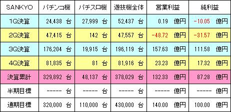 sankyo_20150515_v1.png