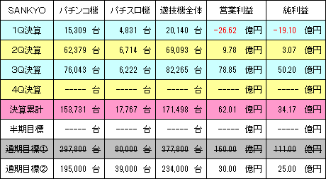 sankyo_20170206_v1.png