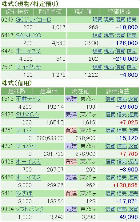 sbi_posi_20110406.JPG