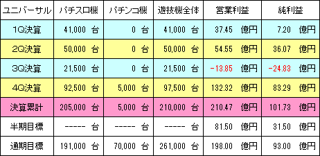 universal_20150526_v1.png