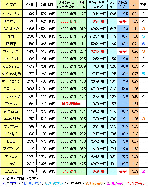 yuugikikanren_20150215_v1.PNG