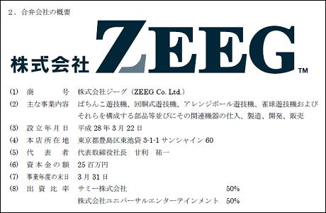 zeeg_20160401_v2.png